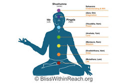 chakra-balancing-service